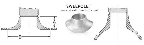 Sweepolet manufacturer supplier
